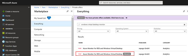 Publish your solution to the Azure Marketplace