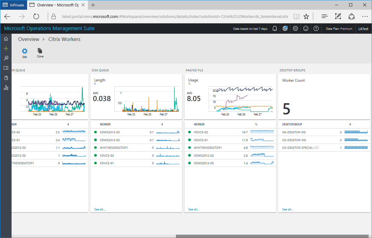 Azure Monitor for Citrix Worker