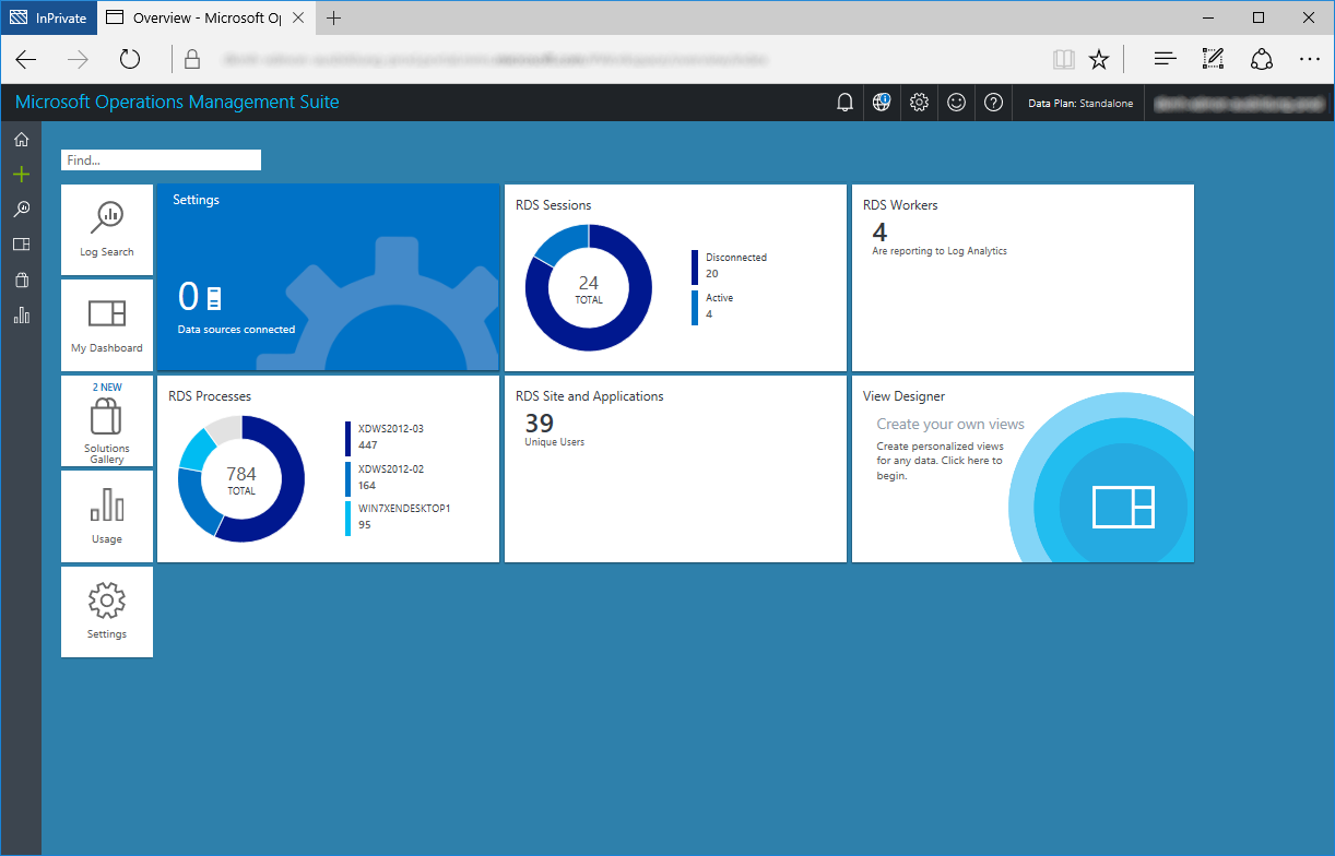 Azure Monitor for RDS Dashboard