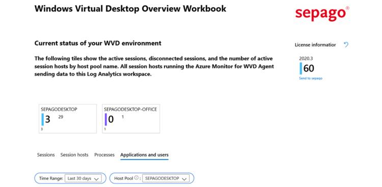 sepago Azure Monitor Overwiex Direct Data Running Host Pools