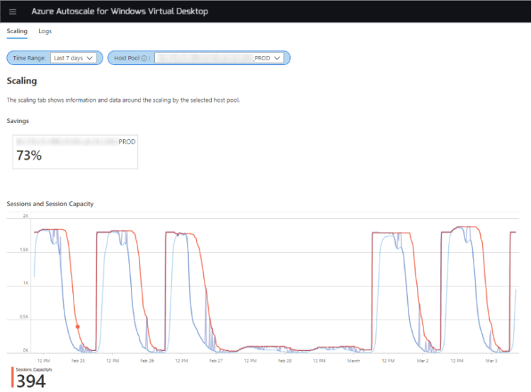 Cost Saving With Sepago Azure Autoscale